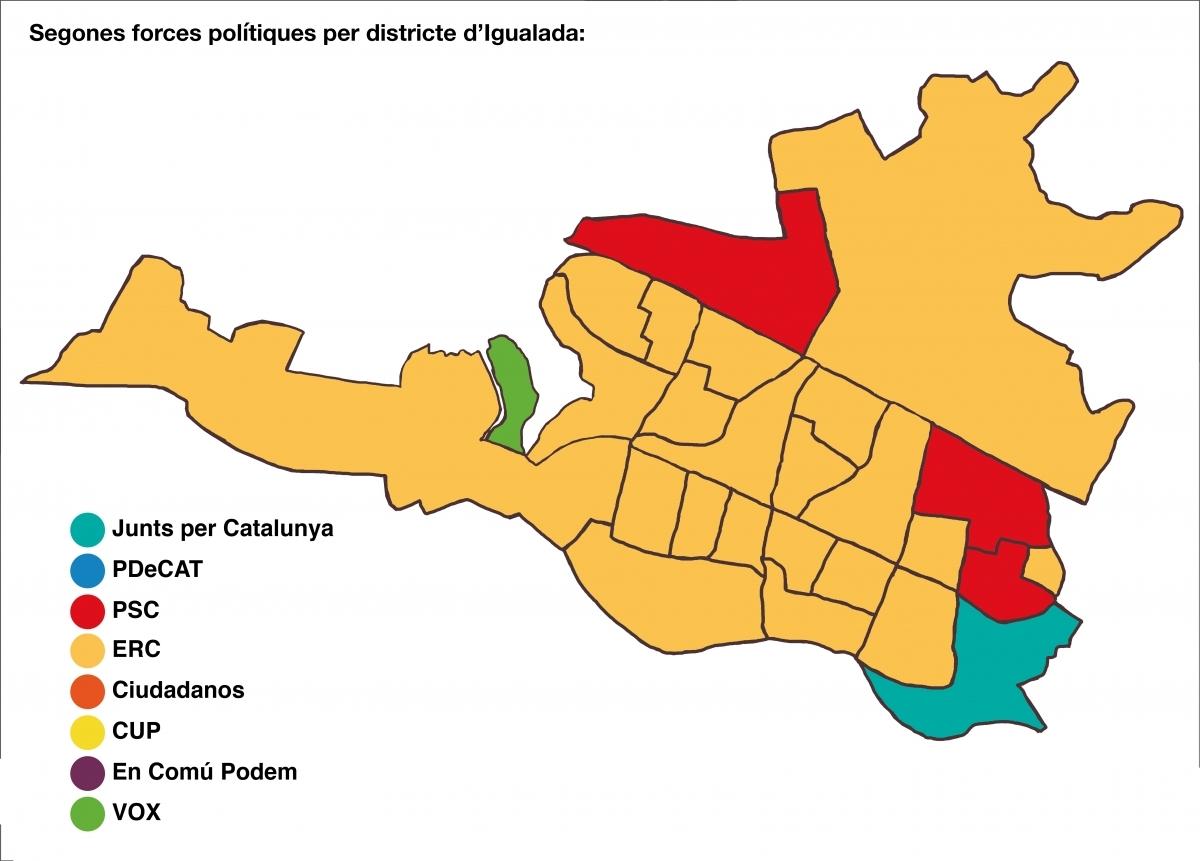 ERC és segona força als districtes on va guanyar Junts; el PSC ho és a tres districtes on va guanyar ERC